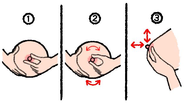 乳首のケア,乳首のマッサージ